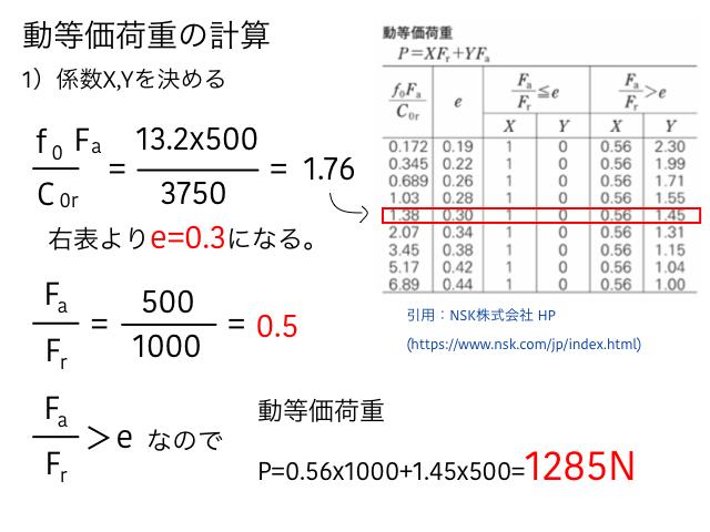 軸受の寿命計算 例2 計算1