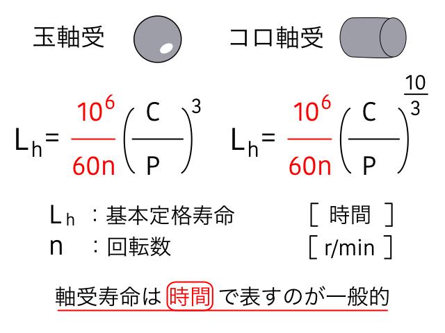軸受の寿命計算式(時間)