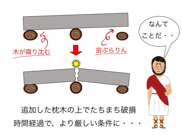 大理石の円柱 保管方法 変更 説明2