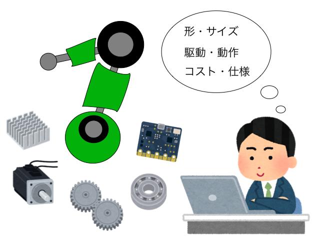 機械設計の仕事2